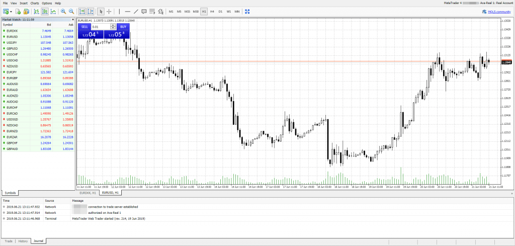 MetaTrader 4, MT4